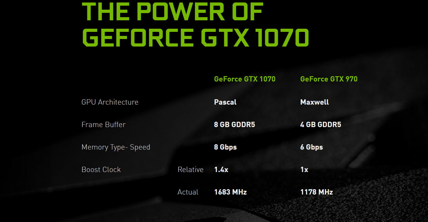 nvidia-geforce-gtx-1070-gtx-970
